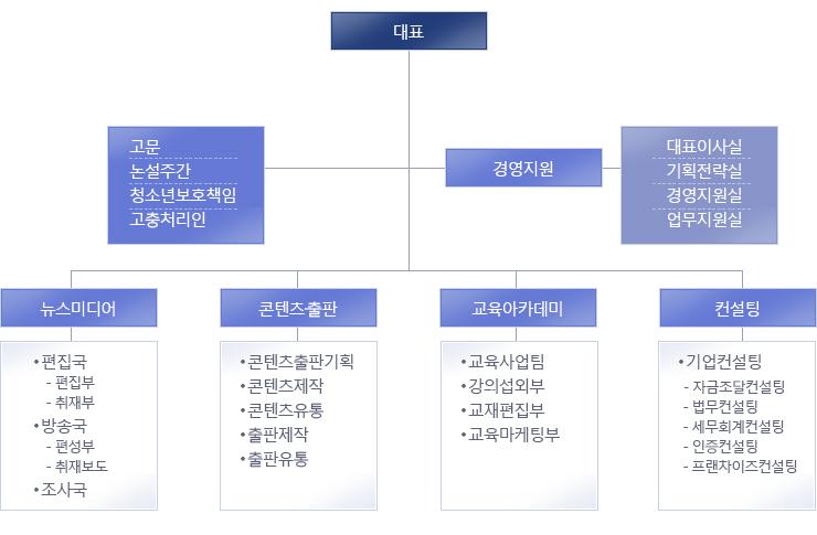 신문사소개.jpg