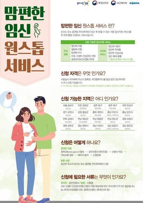 5. 아산시, '맘(MOM)편한 임신지원 원스톱 서비스' 실시.jpg